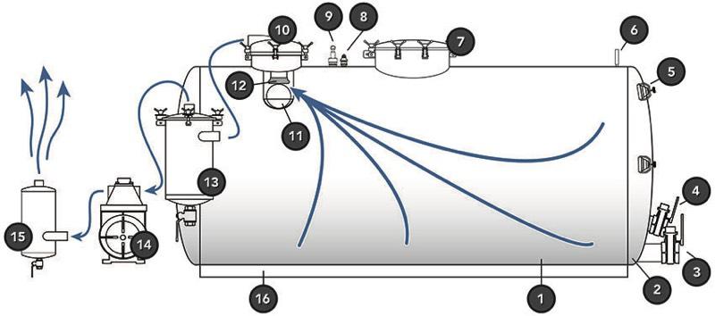 tank truck manufacturer air schematic - bmw fuse box e90 -  doorchime.tukune.jeanjaures37.fr  wiring diagram resource